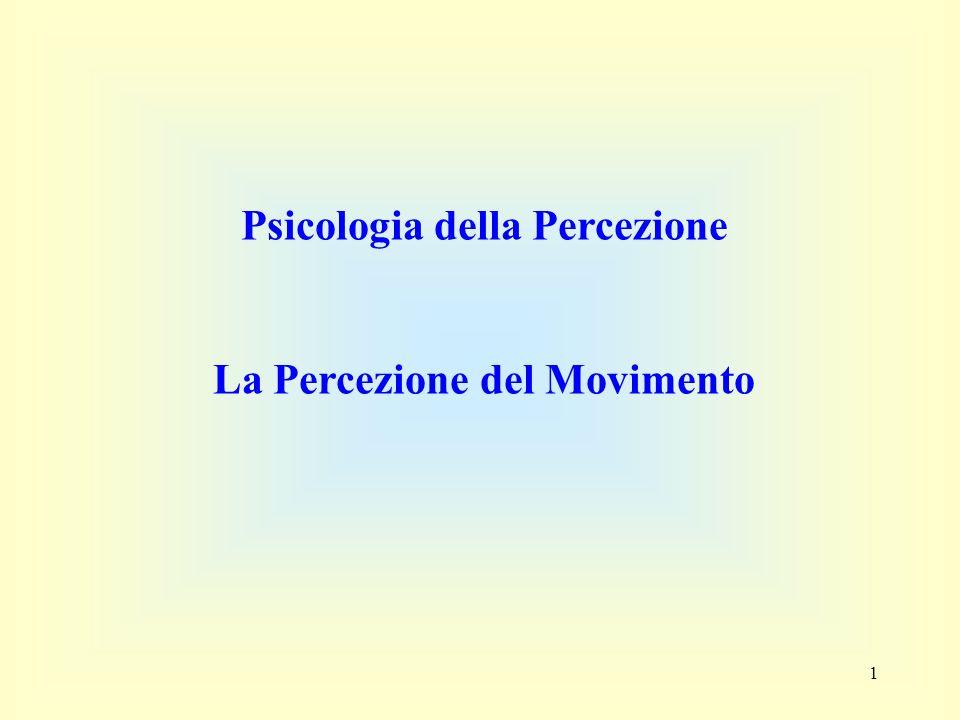 Psicologia della Percezione La Percezione del Movimento