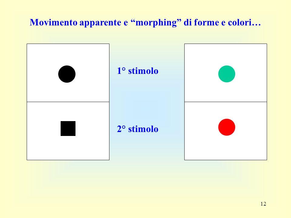 Movimento apparente e morphing di forme e colori…