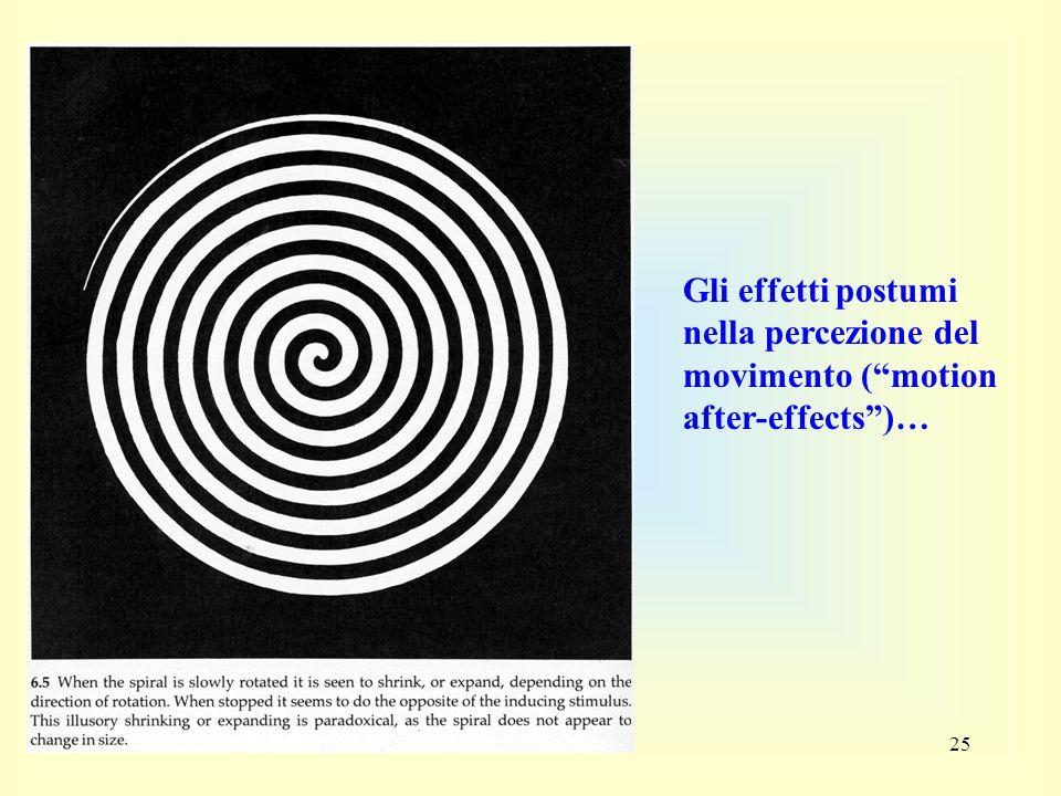 Gli effetti postumi nella percezione del movimento ( motion after-effects )…