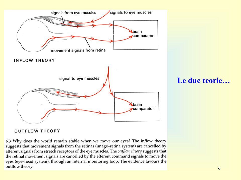 Le due teorie…