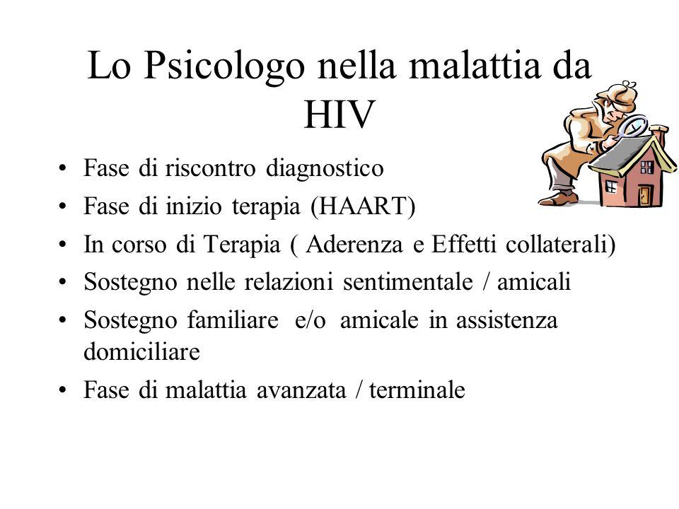 Lo Psicologo nella malattia da HIV