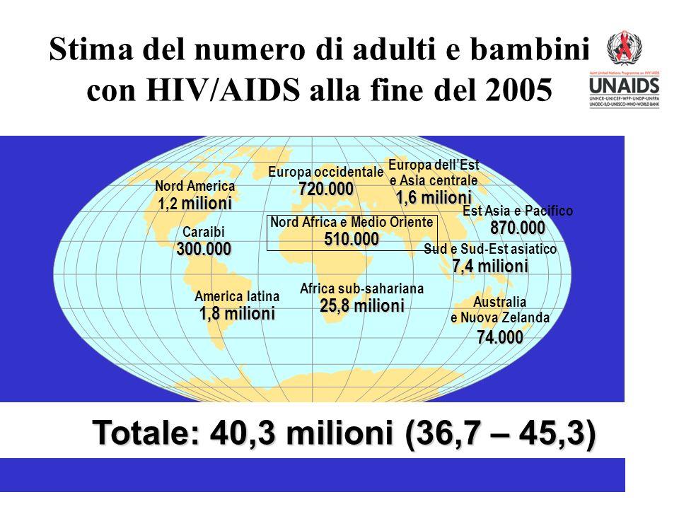 Stima del numero di adulti e bambini con HIV/AIDS alla fine del 2005