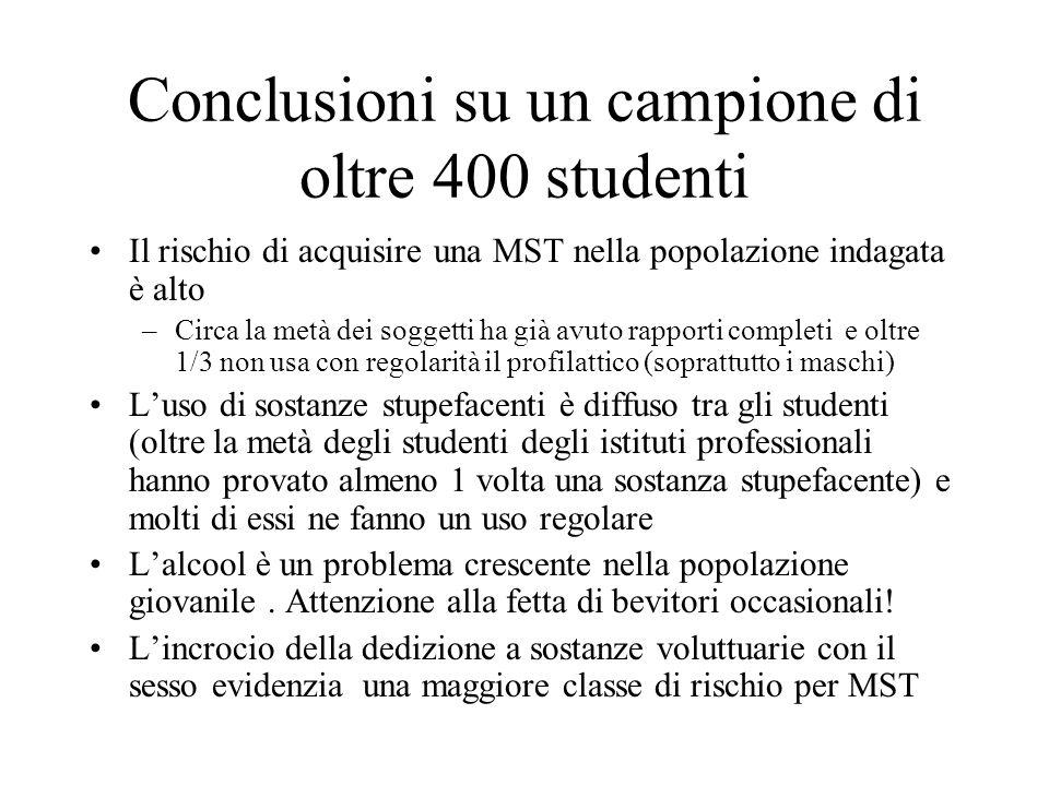 Conclusioni su un campione di oltre 400 studenti