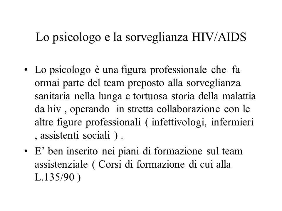 Lo psicologo e la sorveglianza HIV/AIDS