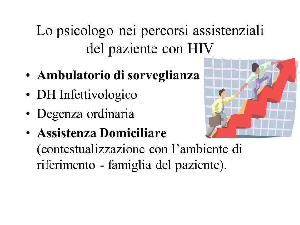 Lo psicologo nei percorsi assistenziali del paziente con HIV