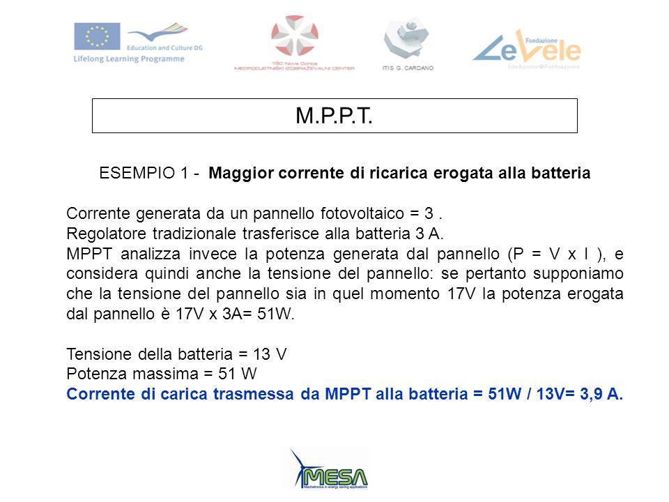 ESEMPIO 1 - Maggior corrente di ricarica erogata alla batteria