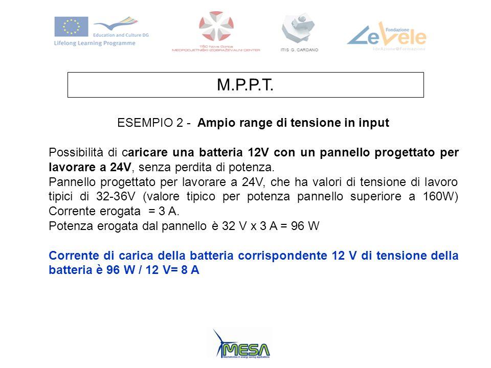 ESEMPIO 2 - Ampio range di tensione in input