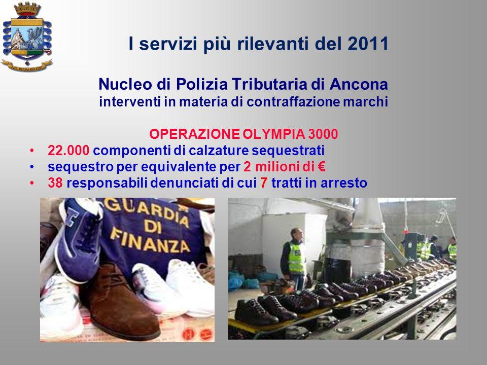 I servizi più rilevanti del 2011