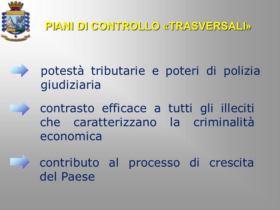 potestà tributarie e poteri di polizia giudiziaria