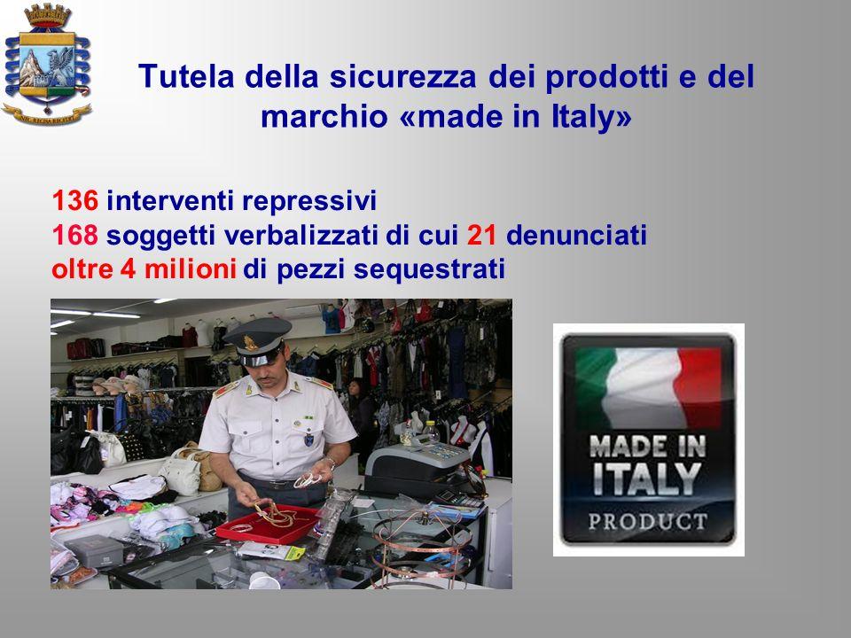Tutela della sicurezza dei prodotti e del marchio «made in Italy»