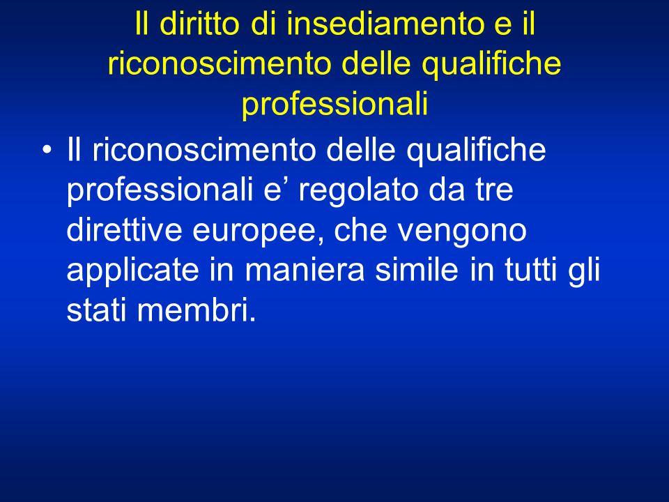 Il diritto di insediamento e il riconoscimento delle qualifiche professionali