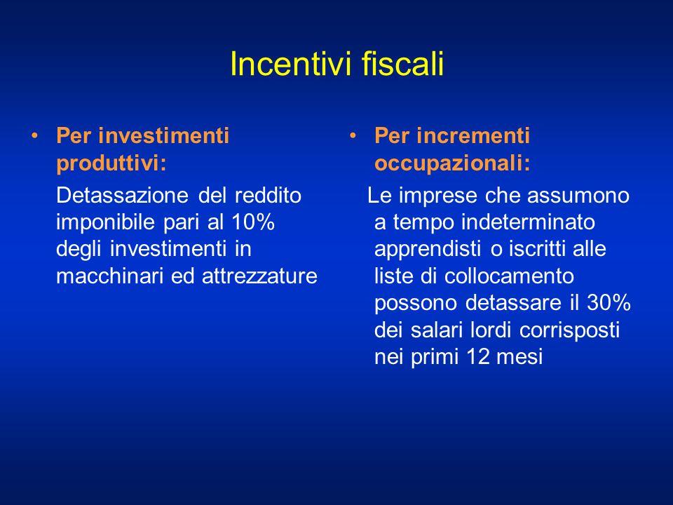 Incentivi fiscali Per investimenti produttivi: