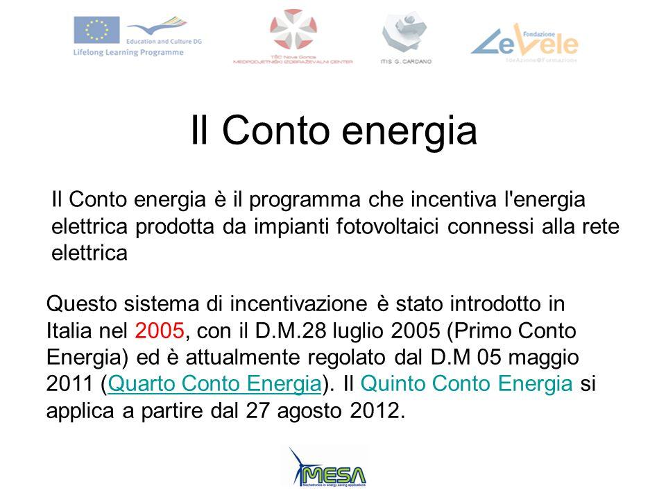 Il Conto energia Il Conto energia è il programma che incentiva l energia elettrica prodotta da impianti fotovoltaici connessi alla rete elettrica.