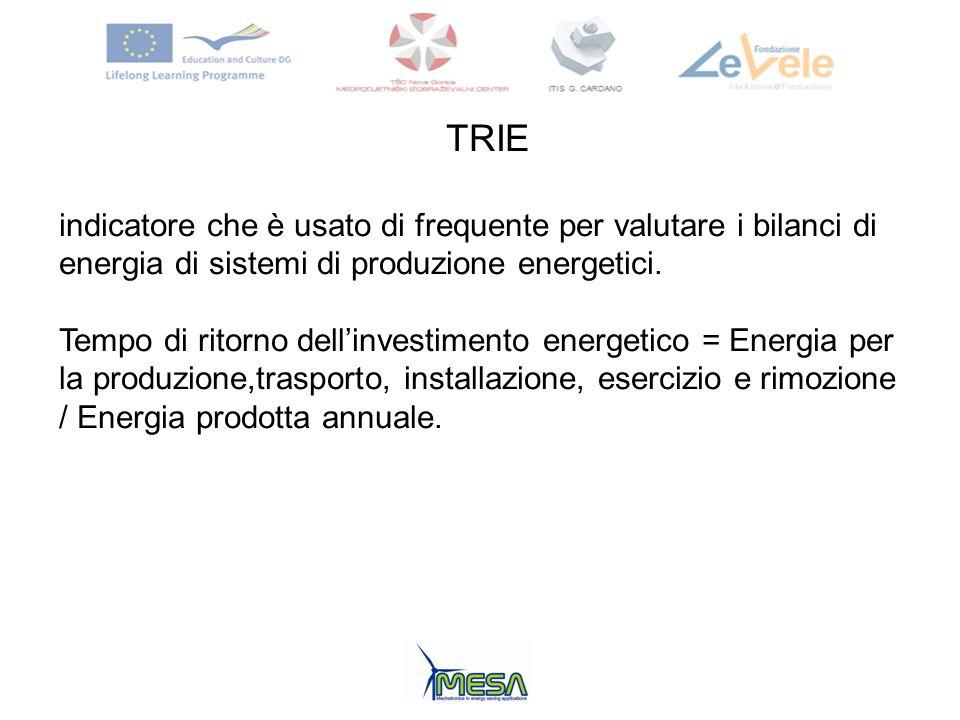TRIE indicatore che è usato di frequente per valutare i bilanci di energia di sistemi di produzione energetici.