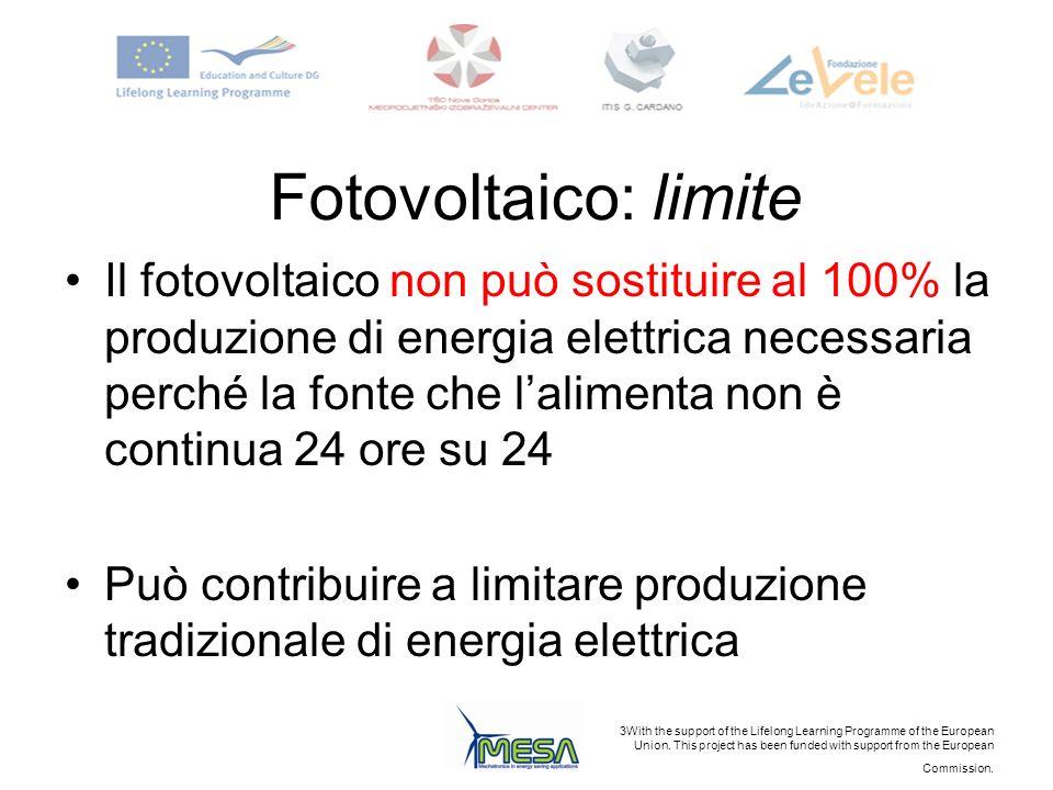 Fotovoltaico: limite