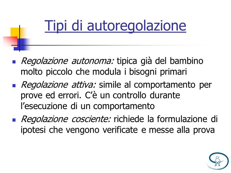 Tipi di autoregolazione