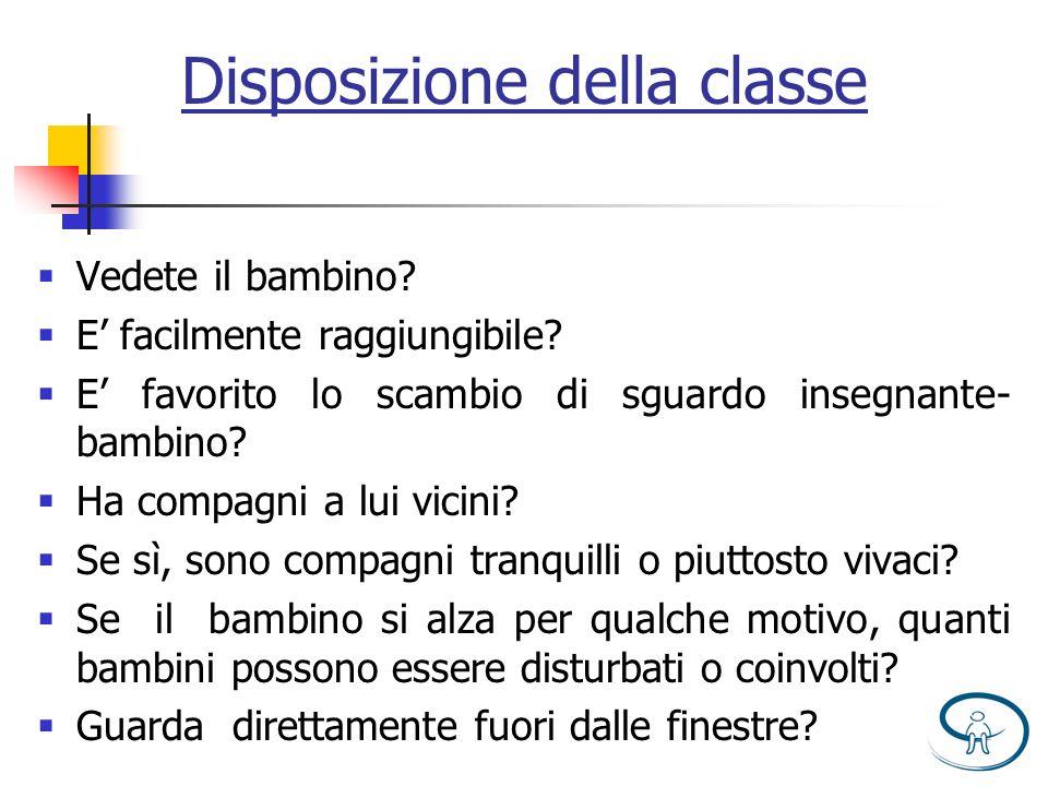 Disposizione della classe