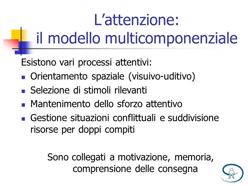 L'attenzione: il modello multicomponenziale