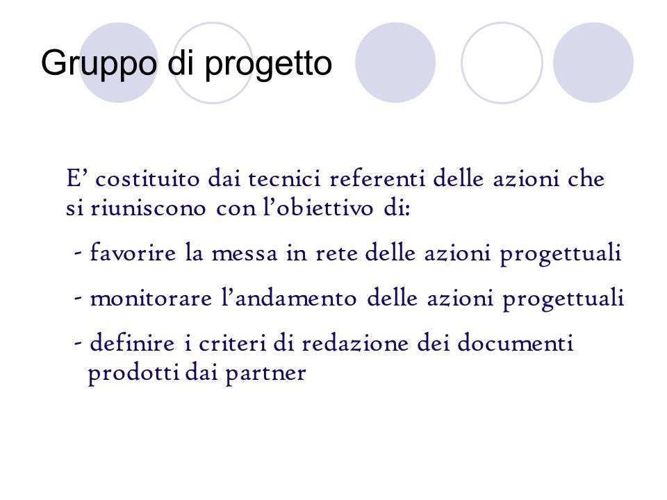 Gruppo di progetto E' costituito dai tecnici referenti delle azioni che si riuniscono con l'obiettivo di: