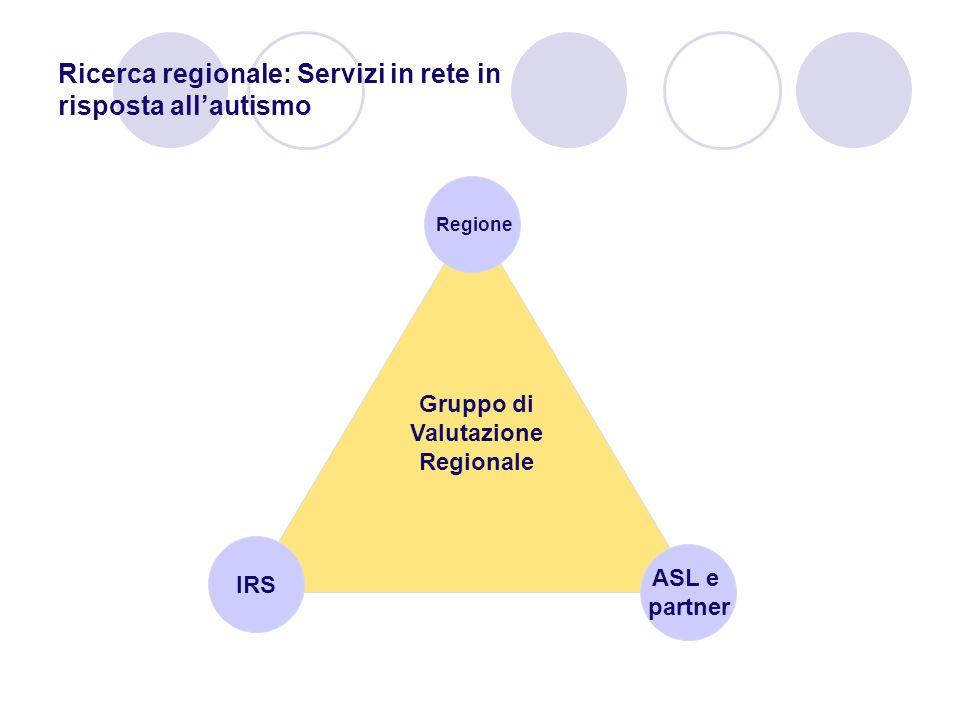Ricerca regionale: Servizi in rete in risposta all'autismo
