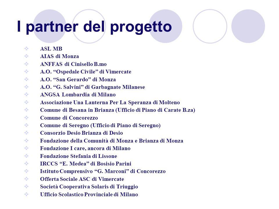 I partner del progetto ASL MB AIAS di Monza ANFFAS di Cinisello B.mo