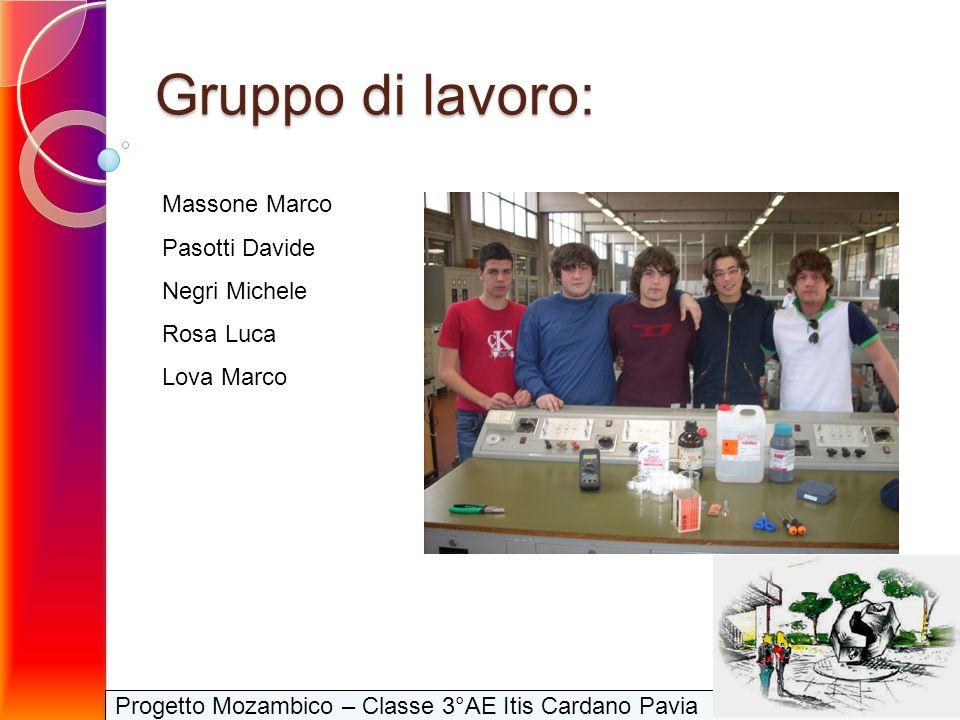 Gruppo di lavoro: Massone Marco Pasotti Davide Negri Michele Rosa Luca