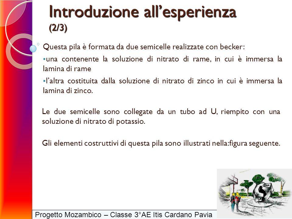 Introduzione all'esperienza (2/3)