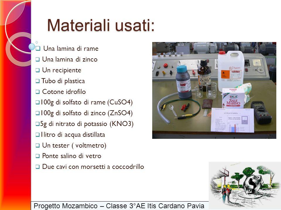 Materiali usati: Una lamina di rame Una lamina di zinco Un recipiente