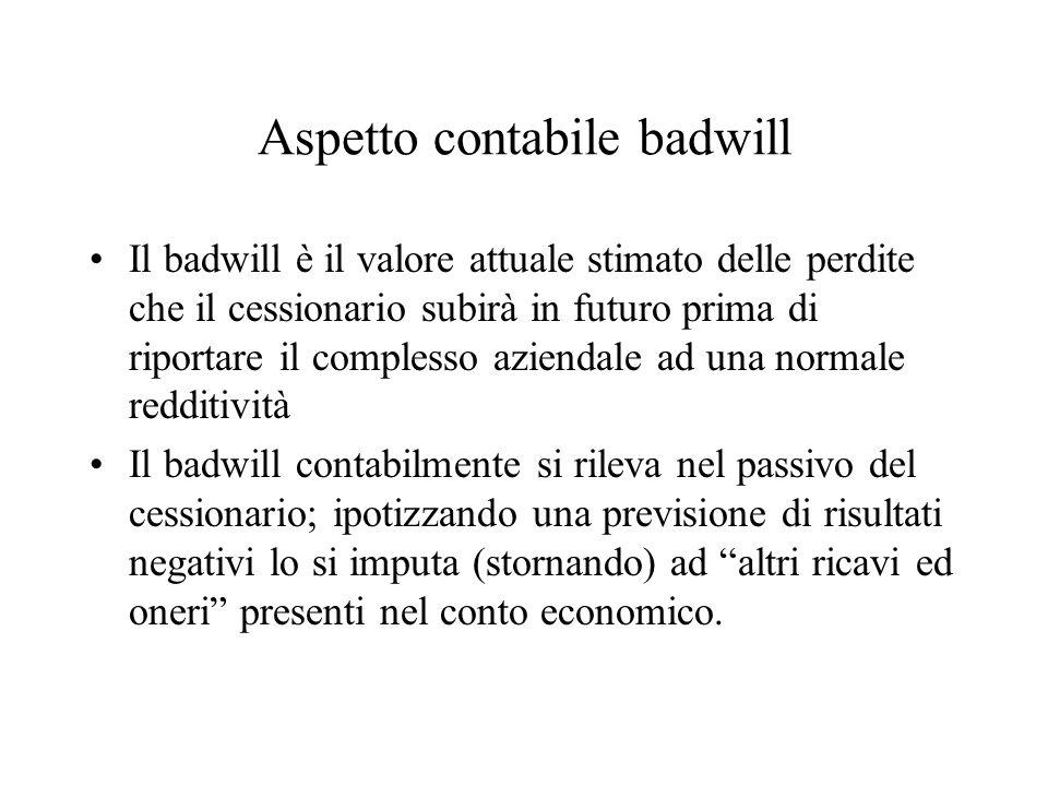 Aspetto contabile badwill