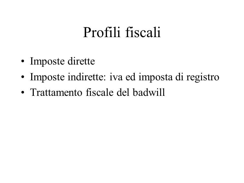 Profili fiscali Imposte dirette