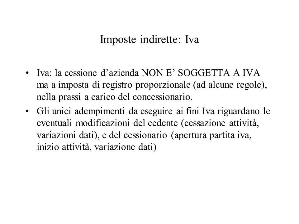 Imposte indirette: Iva