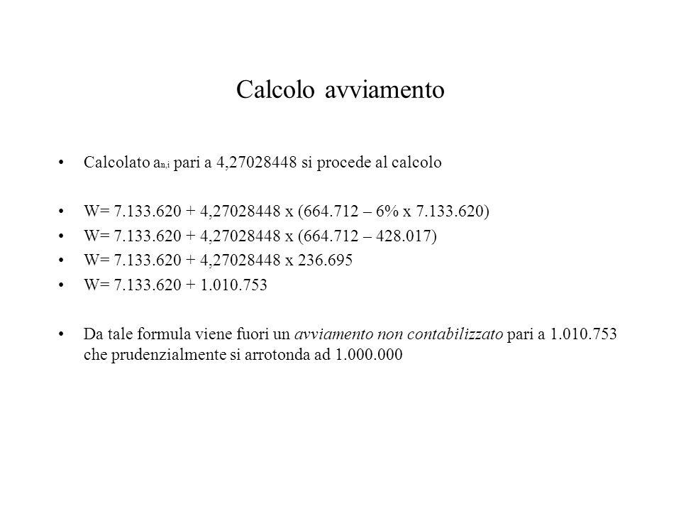 Calcolo avviamento Calcolato an,i pari a 4,27028448 si procede al calcolo. W= 7.133.620 + 4,27028448 x (664.712 – 6% x 7.133.620)
