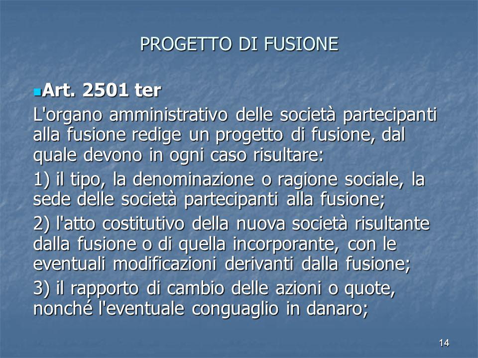 PROGETTO DI FUSIONE Art. 2501 ter.