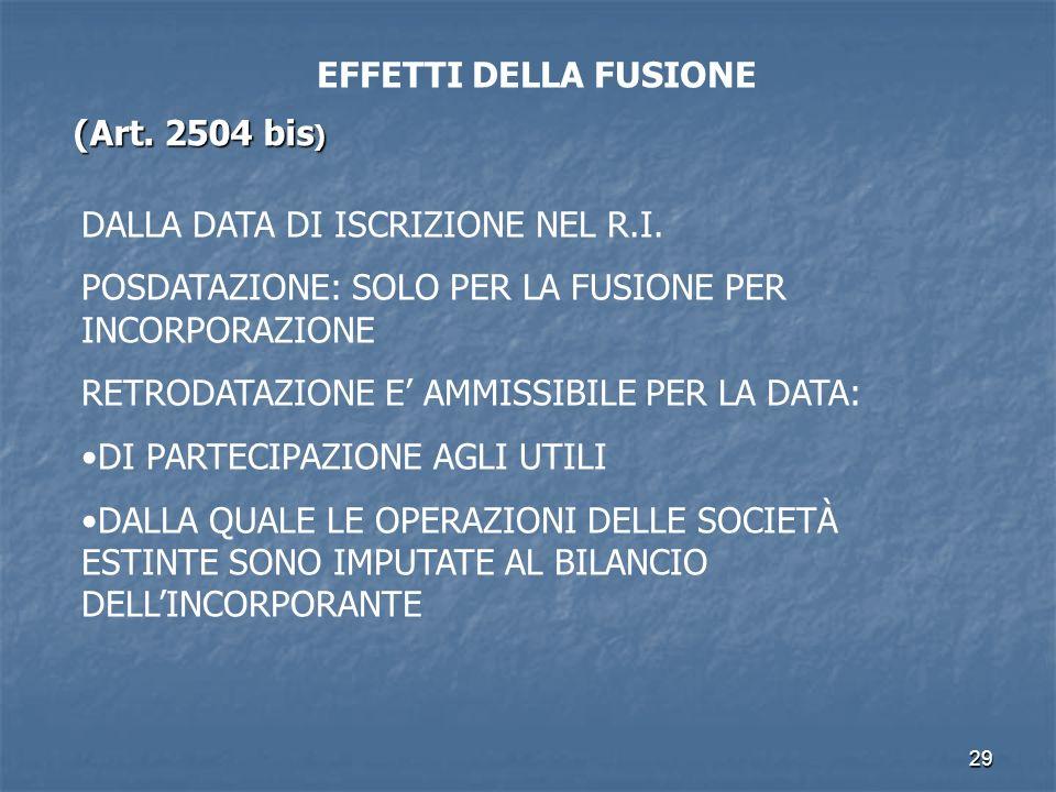 EFFETTI DELLA FUSIONE (Art. 2504 bis) DALLA DATA DI ISCRIZIONE NEL R.I. POSDATAZIONE: SOLO PER LA FUSIONE PER INCORPORAZIONE.