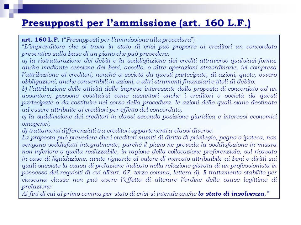 Presupposti per l'ammissione (art. 160 L.F.)