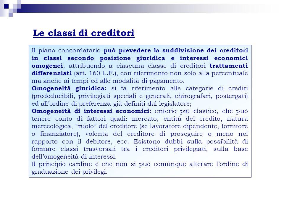 Le classi di creditori