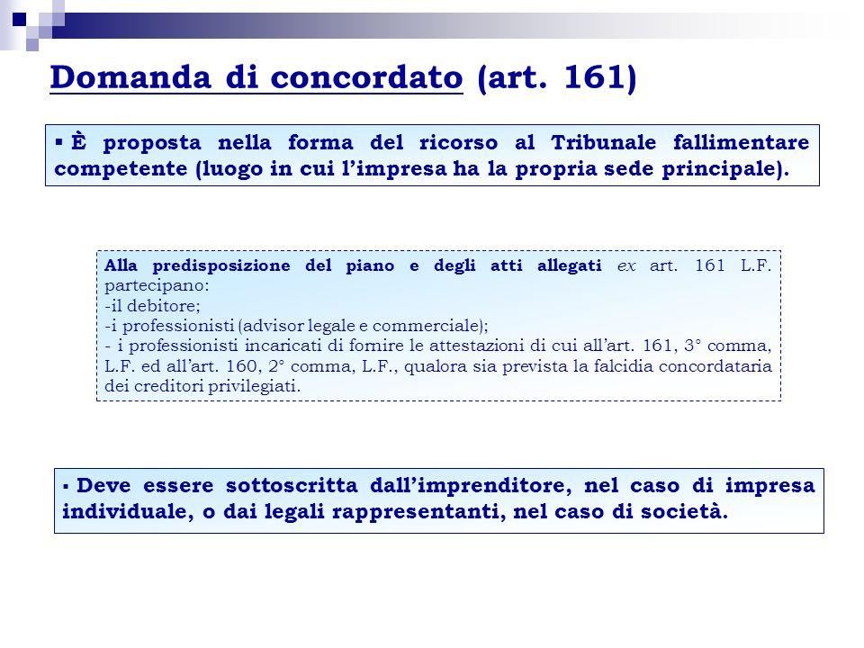 Domanda di concordato (art. 161)