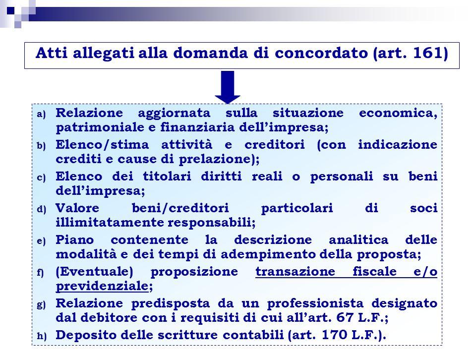 Atti allegati alla domanda di concordato (art. 161)