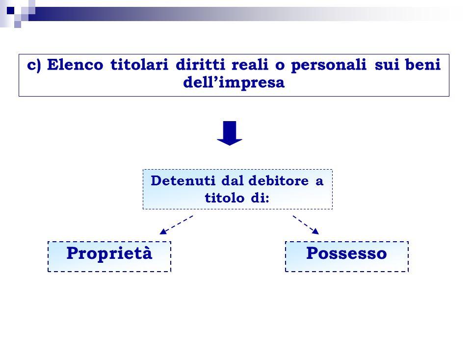 c) Elenco titolari diritti reali o personali sui beni dell'impresa