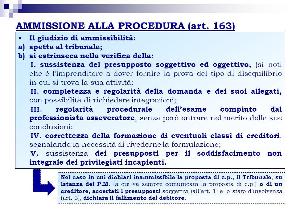 AMMISSIONE ALLA PROCEDURA (art. 163)