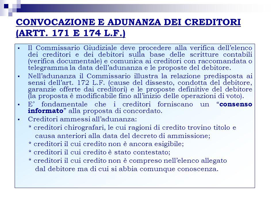 CONVOCAZIONE E ADUNANZA DEI CREDITORI (ARTT. 171 E 174 L.F.)