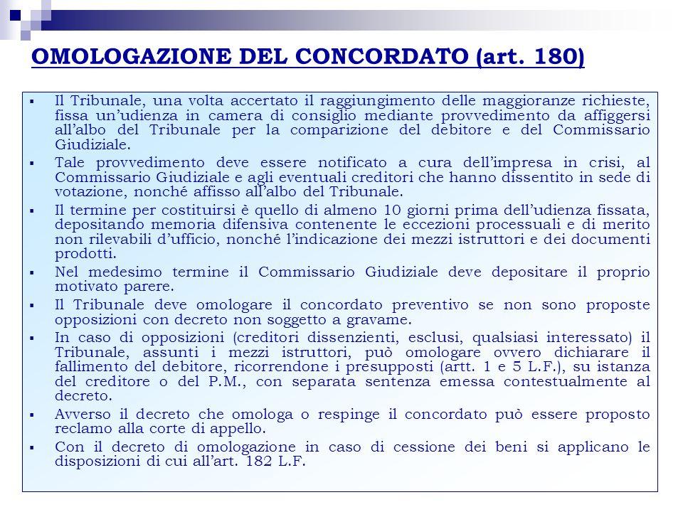 OMOLOGAZIONE DEL CONCORDATO (art. 180)