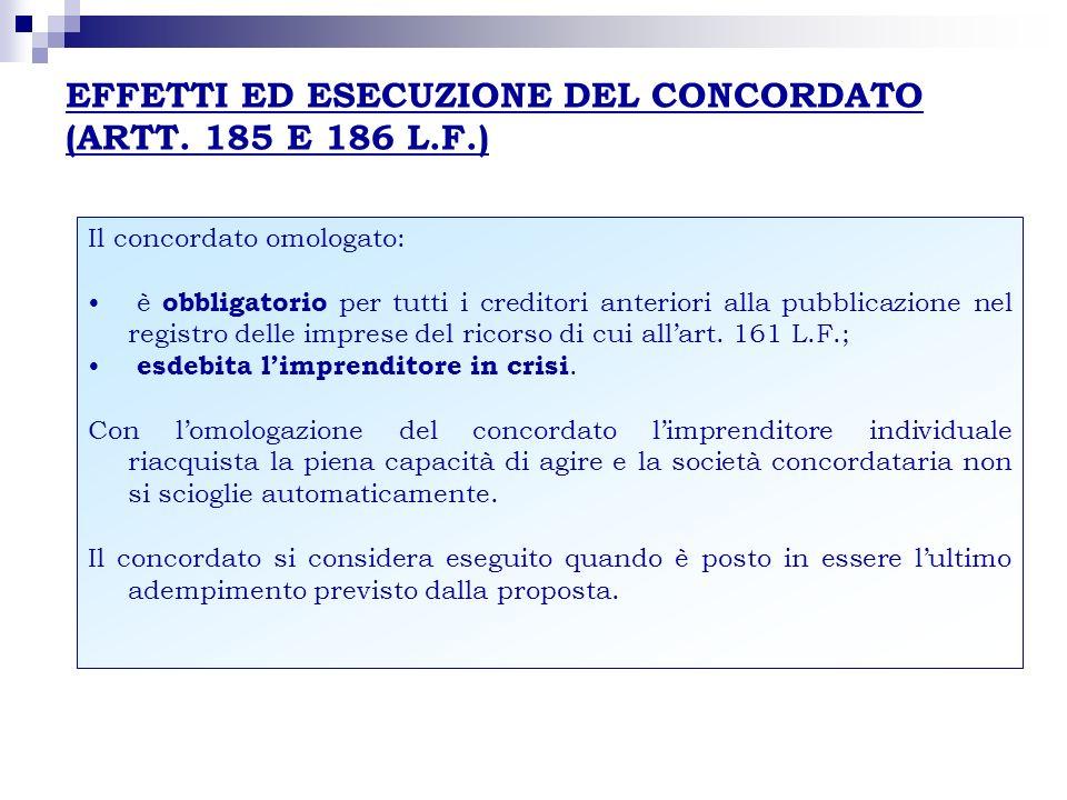 EFFETTI ED ESECUZIONE DEL CONCORDATO (ARTT. 185 E 186 L.F.)