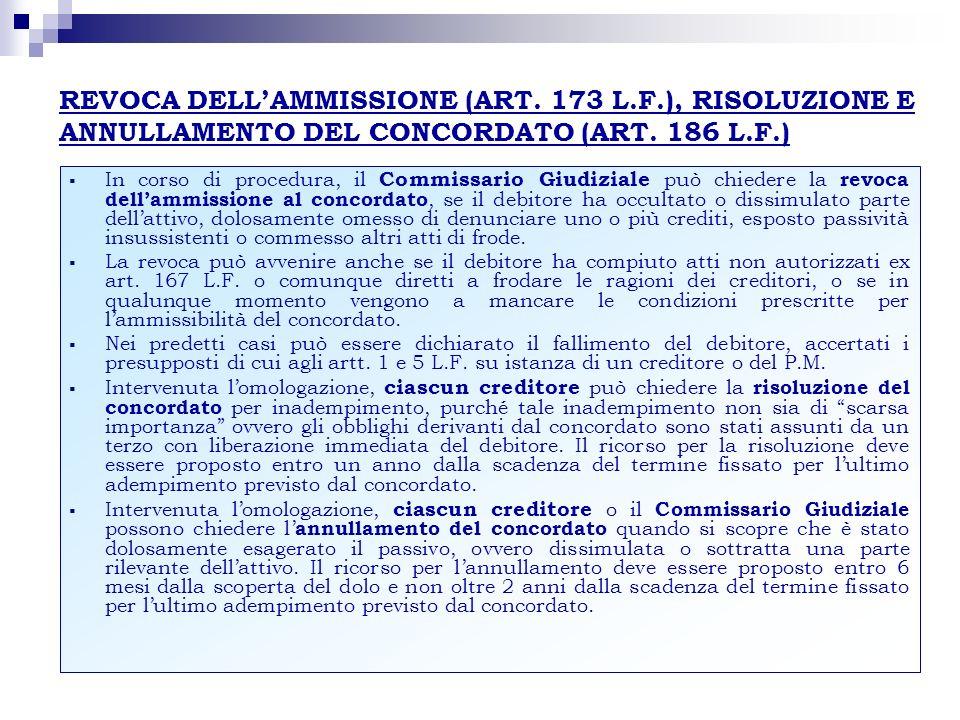 REVOCA DELL'AMMISSIONE (ART. 173 L. F