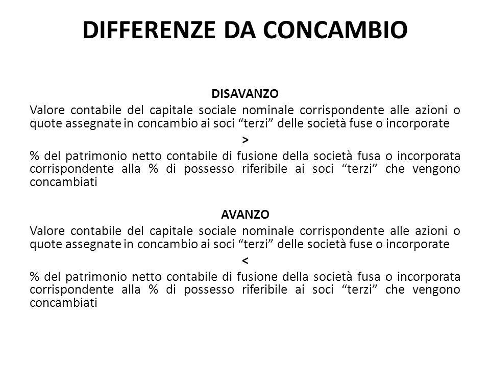 DIFFERENZE DA CONCAMBIO