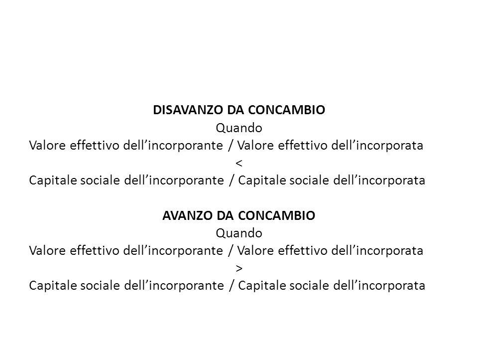 DISAVANZO DA CONCAMBIO Quando Valore effettivo dell'incorporante / Valore effettivo dell'incorporata < Capitale sociale dell'incorporante / Capitale sociale dell'incorporata AVANZO DA CONCAMBIO >