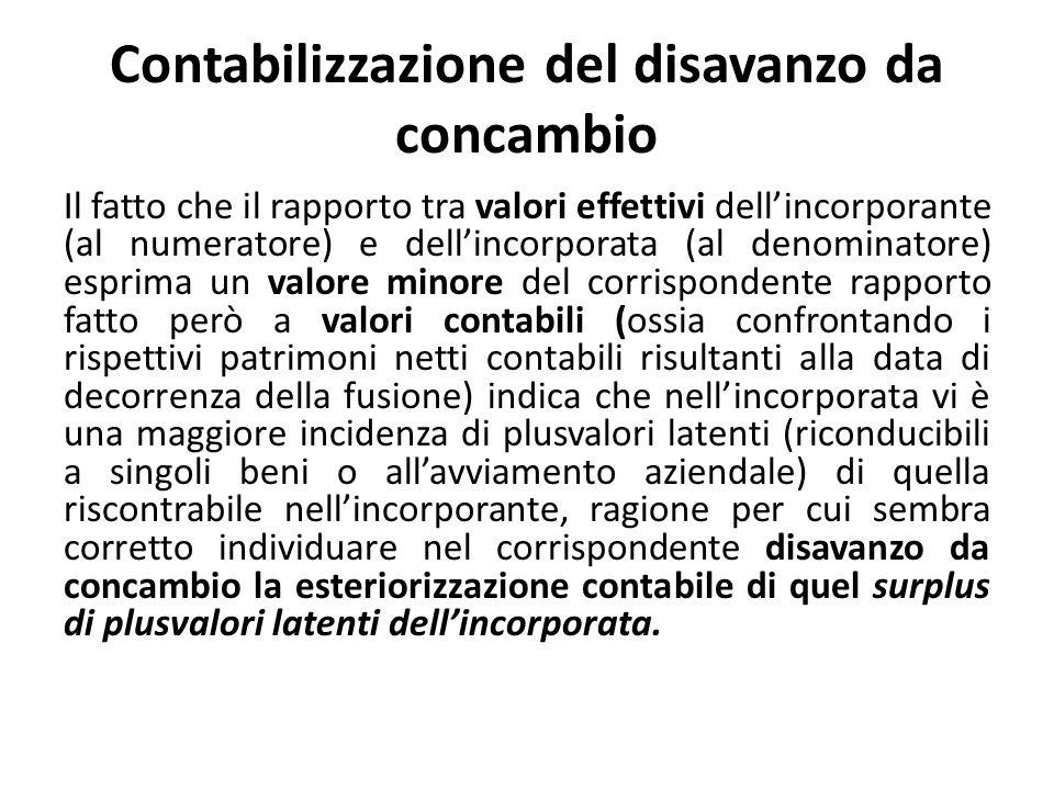 Contabilizzazione del disavanzo da concambio