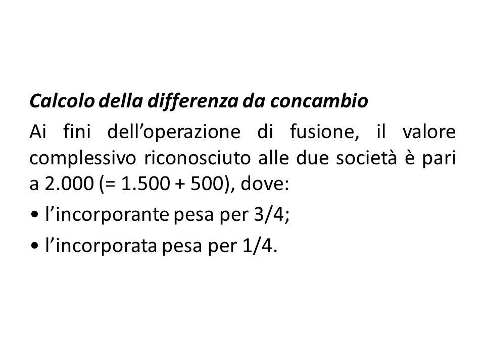 Calcolo della differenza da concambio Ai fini dell'operazione di fusione, il valore complessivo riconosciuto alle due società è pari a 2.000 (= 1.500 + 500), dove: • l'incorporante pesa per 3/4; • l'incorporata pesa per 1/4.