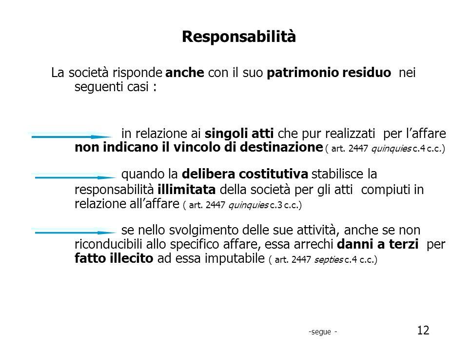 Responsabilità La società risponde anche con il suo patrimonio residuo nei seguenti casi :
