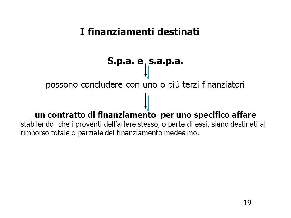 un contratto di finanziamento per uno specifico affare